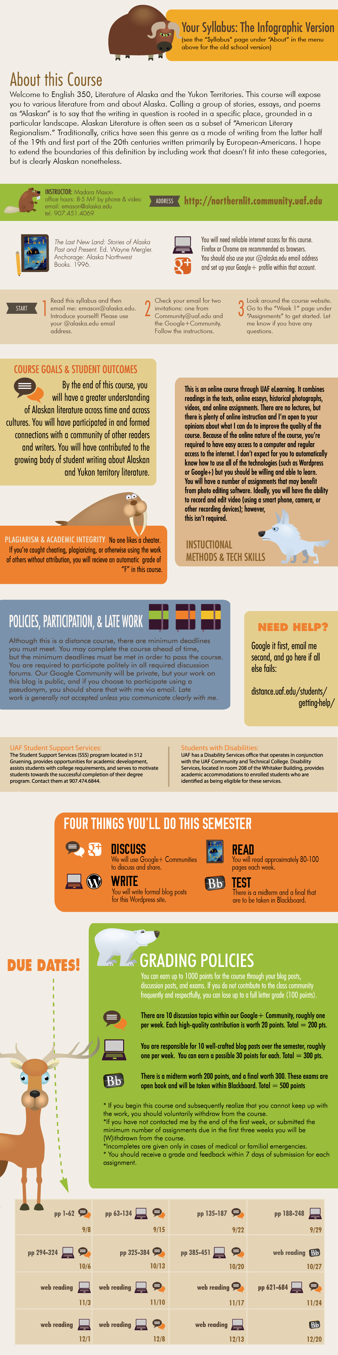 350-syllabus-infographic-2